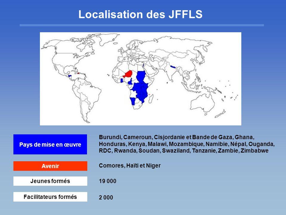 Localisation des JFFLS