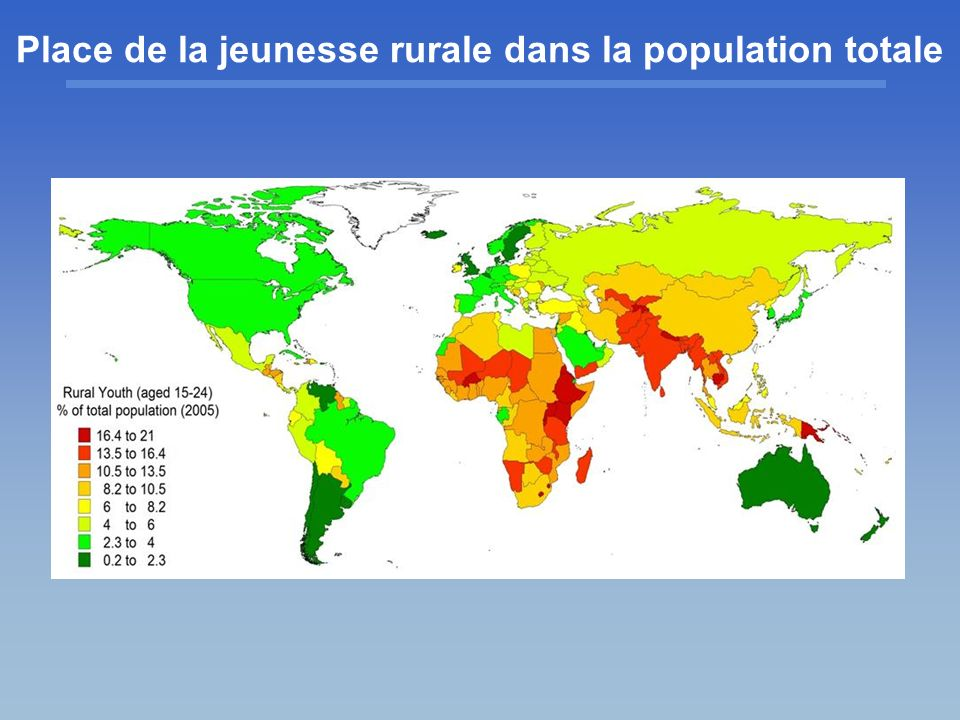 Place de la jeunesse rurale dans la population totale
