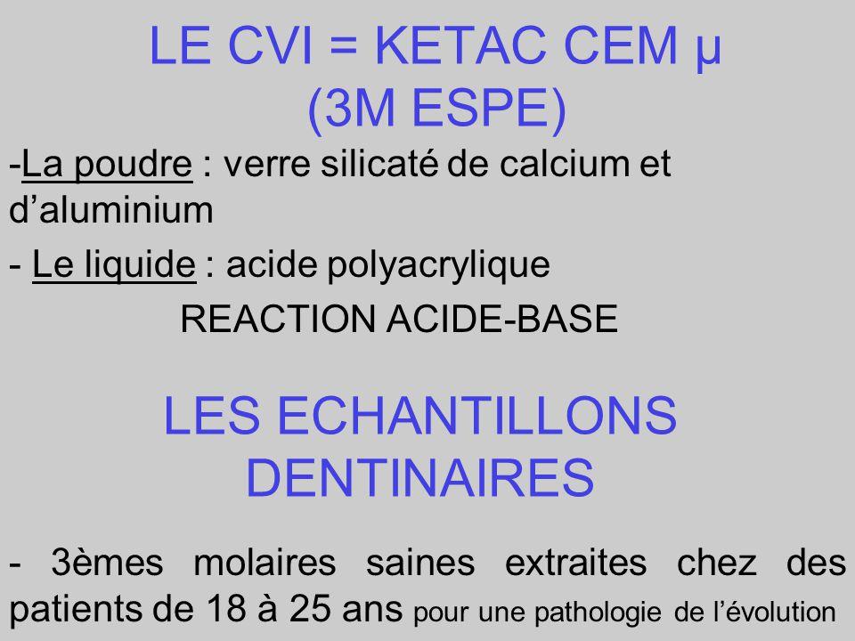 LE CVI = KETAC CEM µ (3M ESPE)