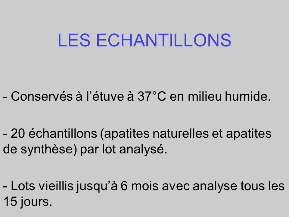 LES ECHANTILLONS - Conservés à l'étuve à 37°C en milieu humide.