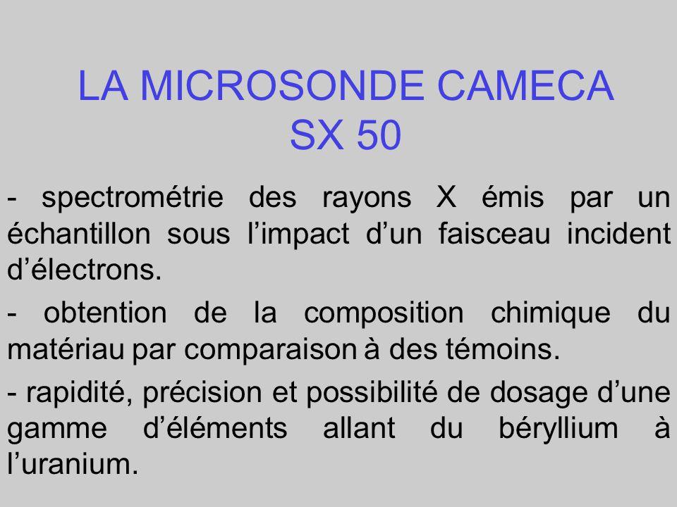 LA MICROSONDE CAMECA SX 50