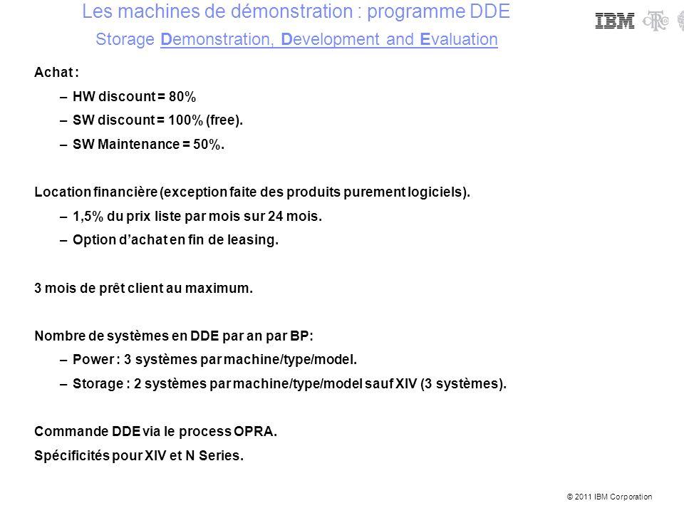 Les machines de démonstration : programme DDE