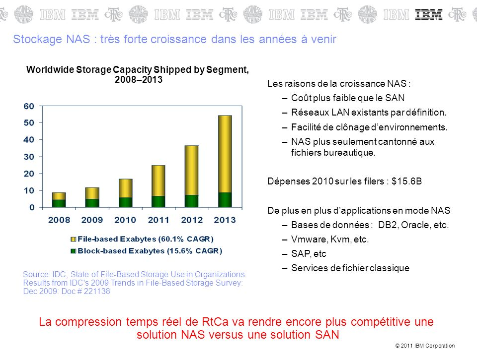 Worldwide Storage Capacity Shipped by Segment,