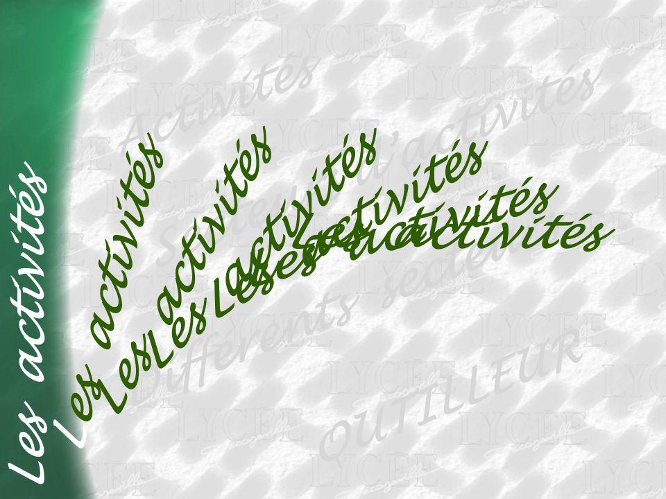 Secteurs d'activités Différents secteurs. OUTILLEUR. Activités. Les activités. Les activités.