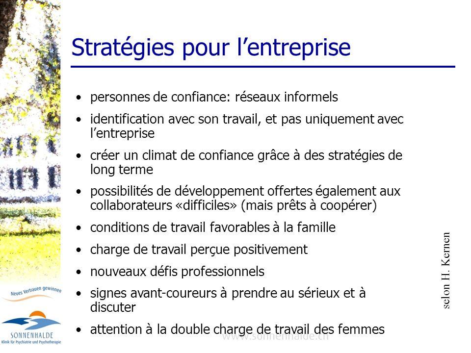 Stratégies pour l'entreprise