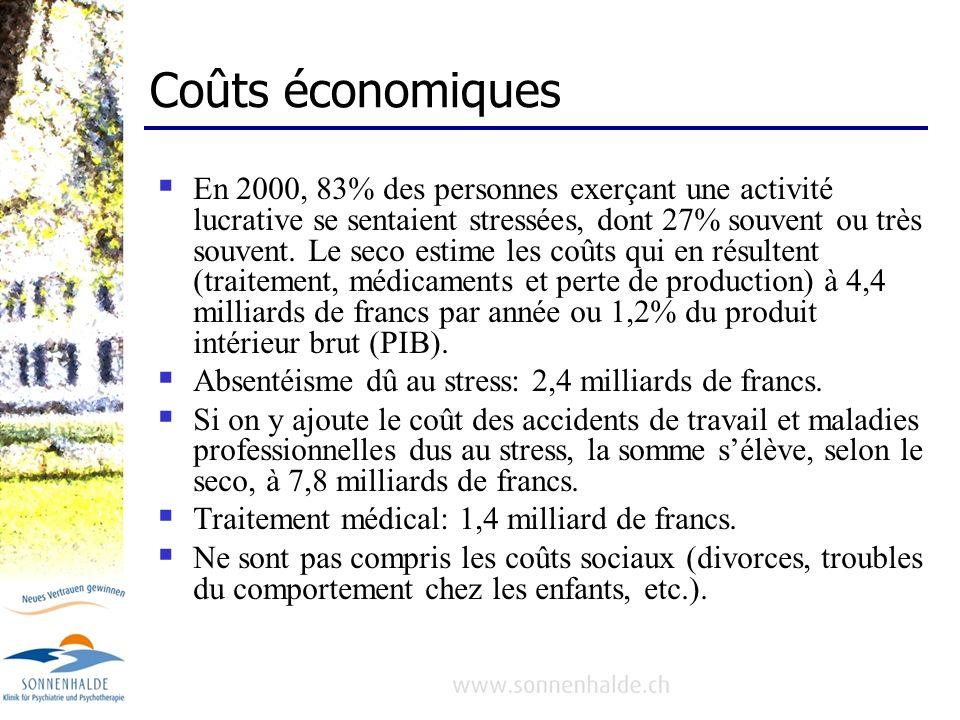 Coûts économiques