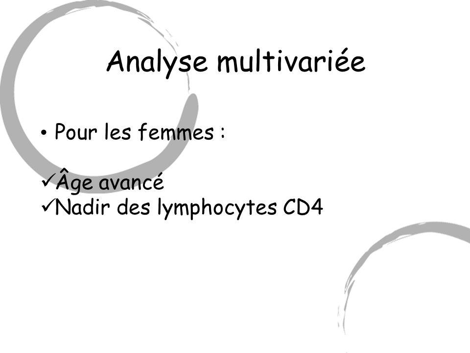 Analyse multivariée Pour les femmes : Âge avancé