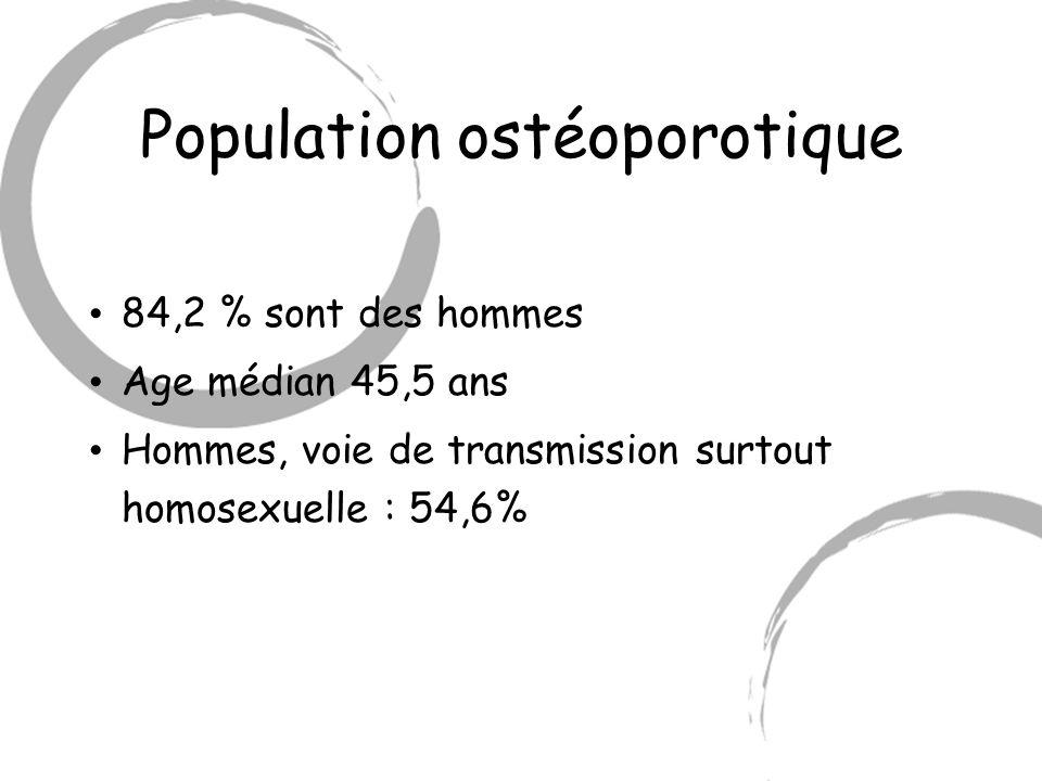 Population ostéoporotique