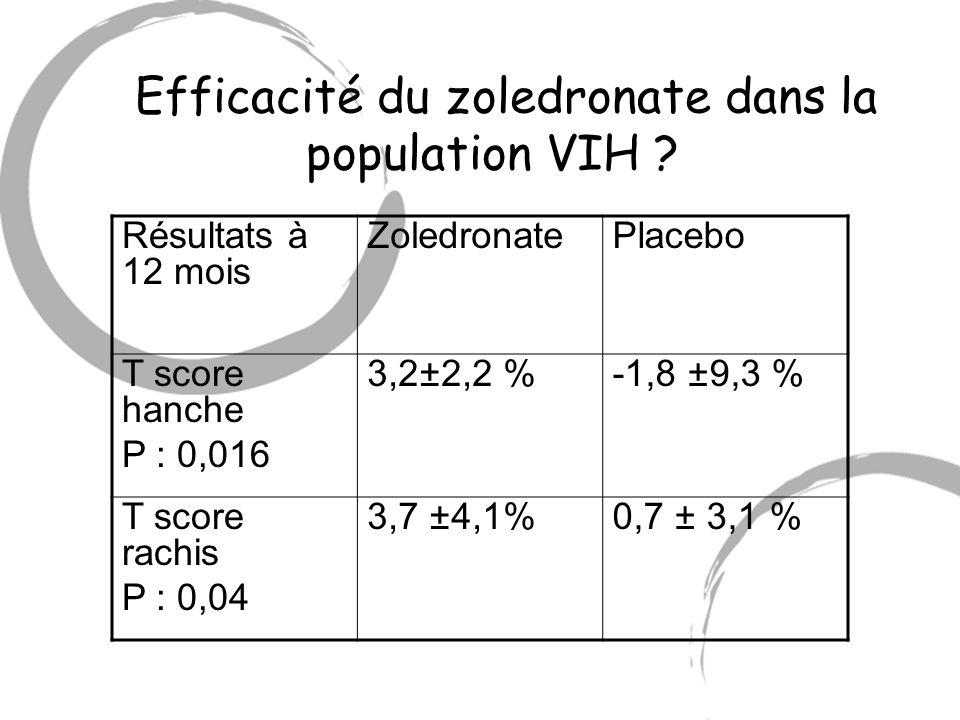 Efficacité du zoledronate dans la population VIH