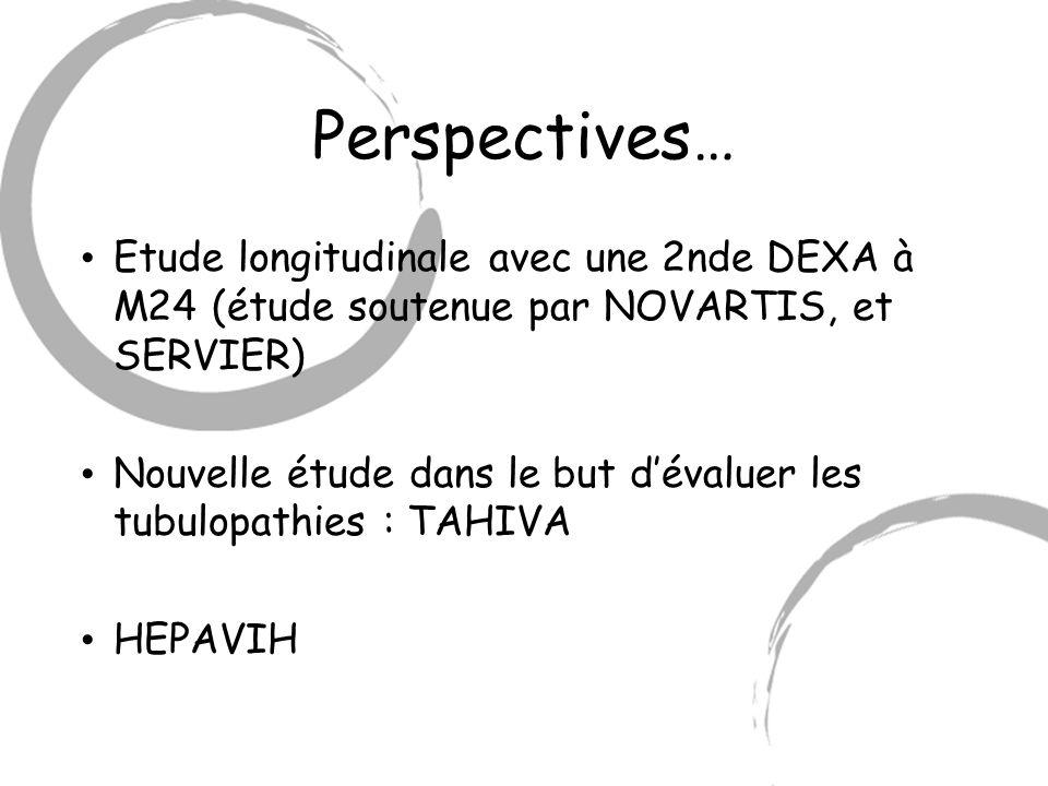 Perspectives… Etude longitudinale avec une 2nde DEXA à M24 (étude soutenue par NOVARTIS, et SERVIER)