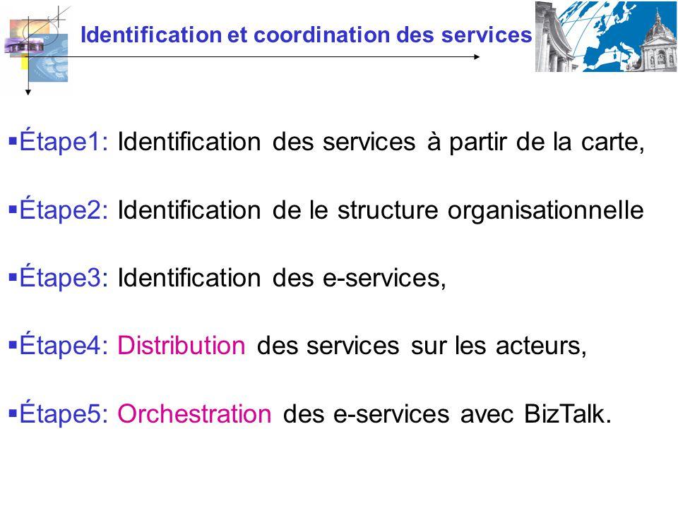 Étape1: Identification des services à partir de la carte,