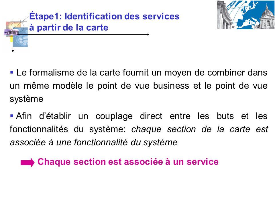 Étape1: Identification des services