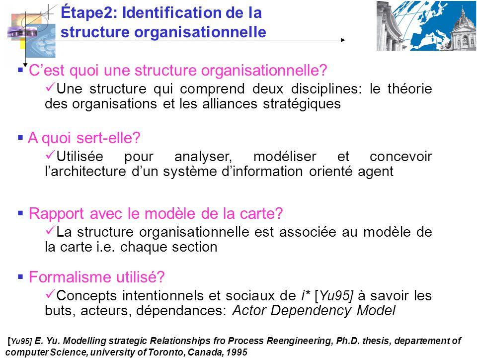 Étape2: Identification de la structure organisationnelle