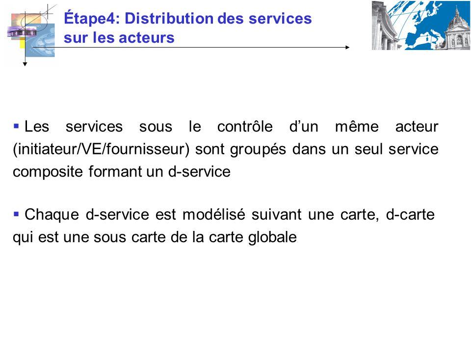 Étape4: Distribution des services