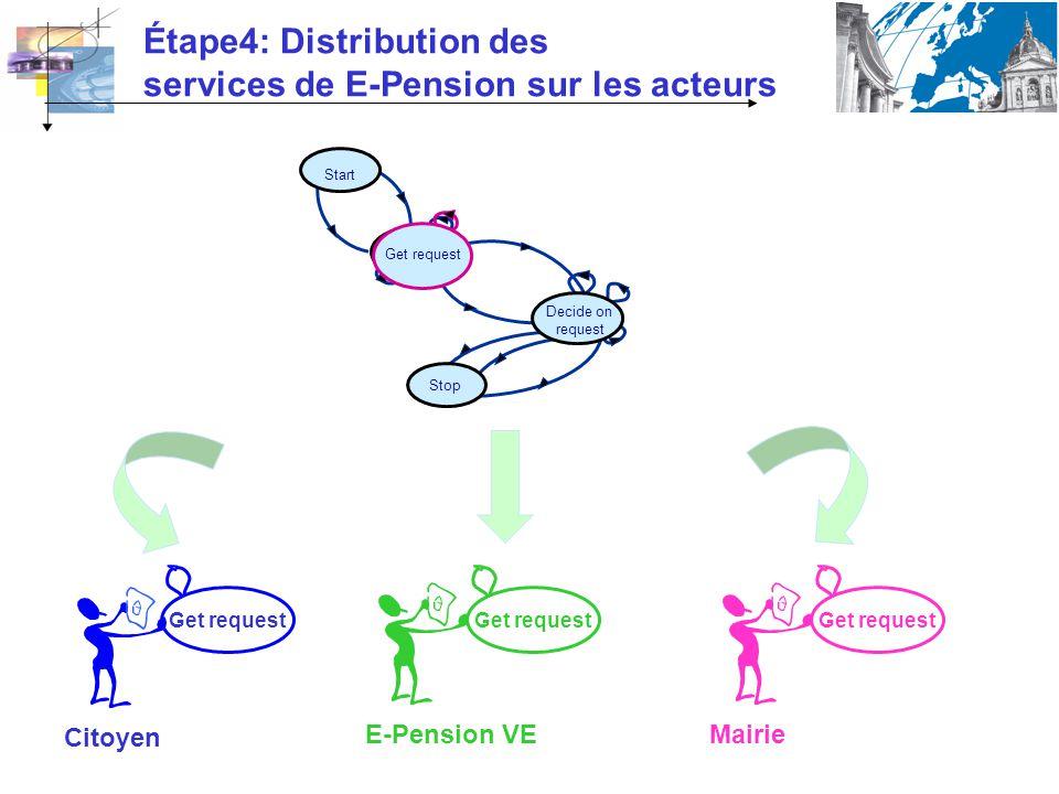 Étape4: Distribution des services de E-Pension sur les acteurs
