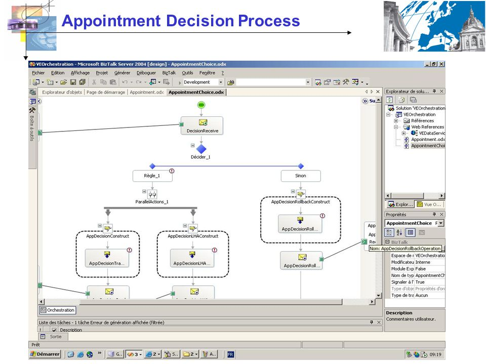 Appointment Decision Process