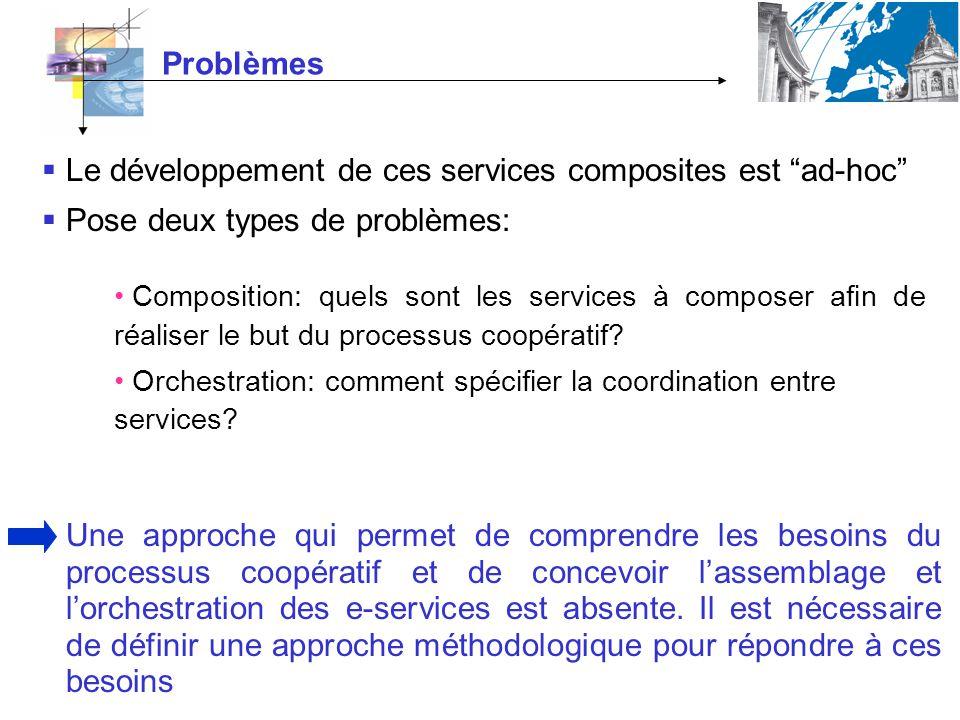 Le développement de ces services composites est ad-hoc