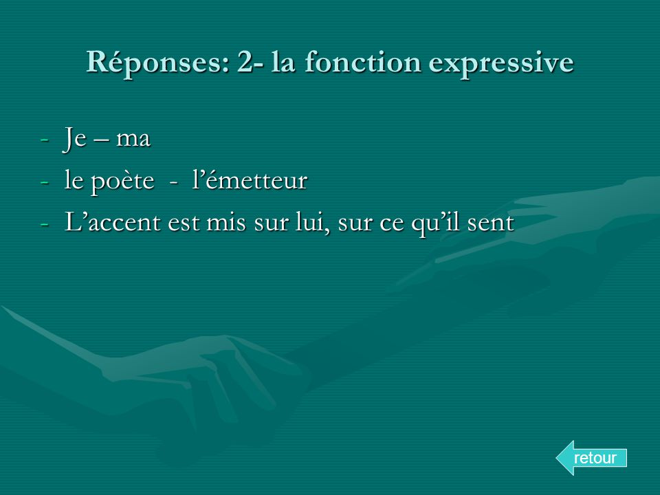 Réponses: 2- la fonction expressive