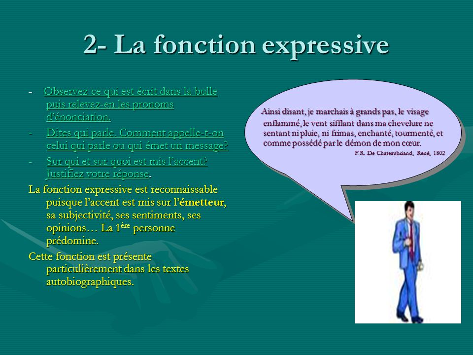 2- La fonction expressive