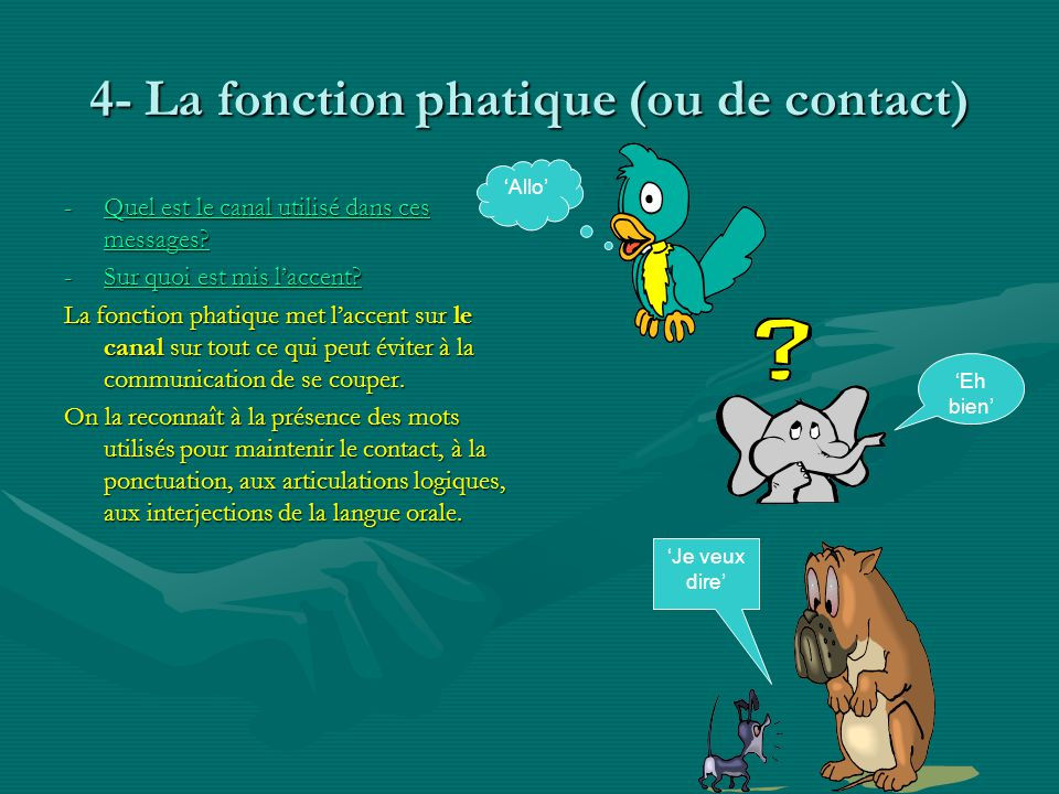 4- La fonction phatique (ou de contact)