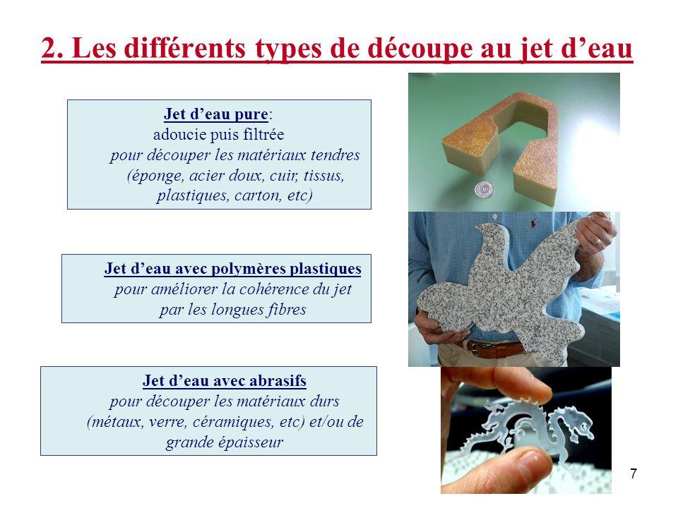 2. Les différents types de découpe au jet d'eau