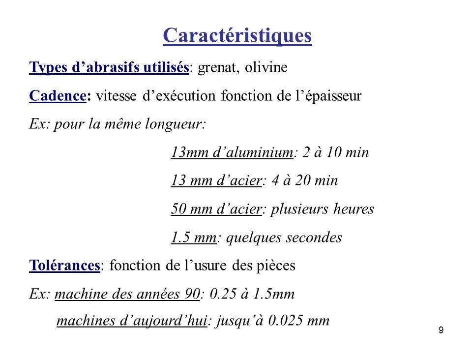Caractéristiques Types d'abrasifs utilisés: grenat, olivine