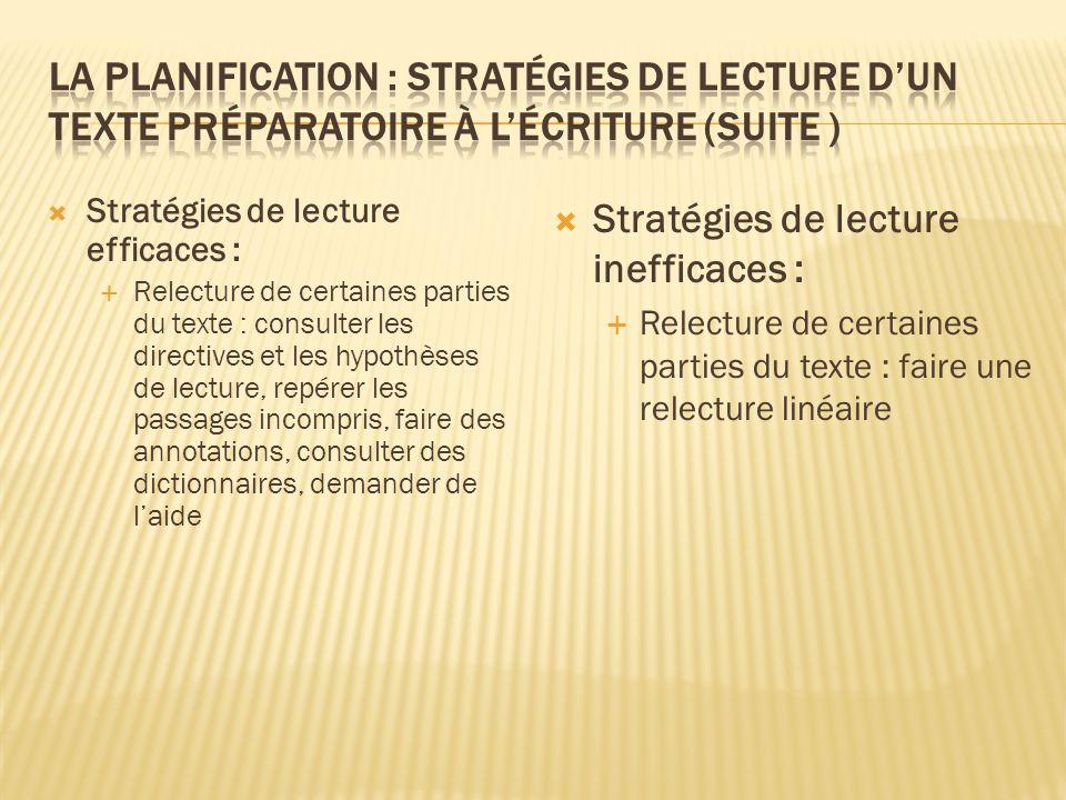 Stratégies de lecture inefficaces :
