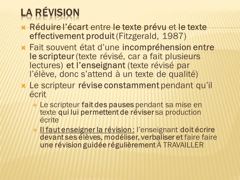 La révision Réduire l'écart entre le texte prévu et le texte effectivement produit (Fitzgerald, 1987)