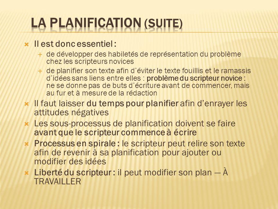 La planification (suite)