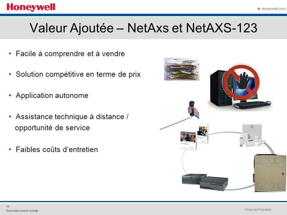 Valeur Ajoutée – NetAxs et NetAXS-123