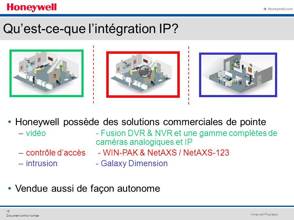 Qu'est-ce-que l'intégration IP