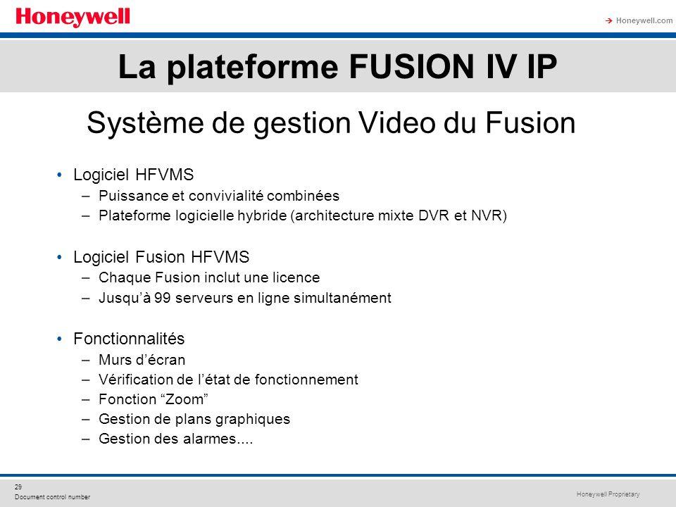 Système de gestion Video du Fusion