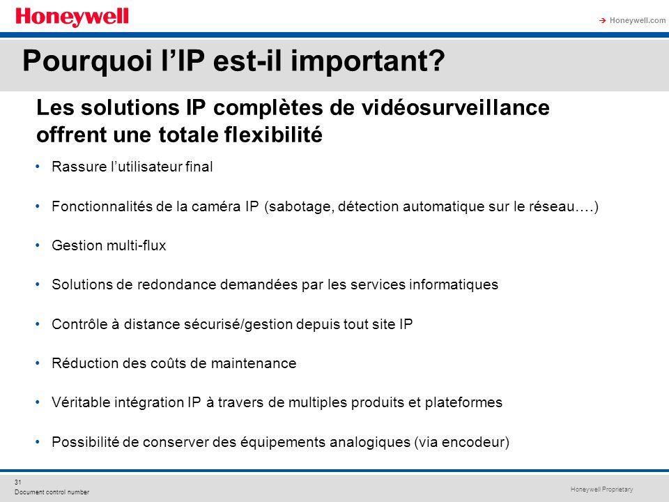 Pourquoi l'IP est-il important
