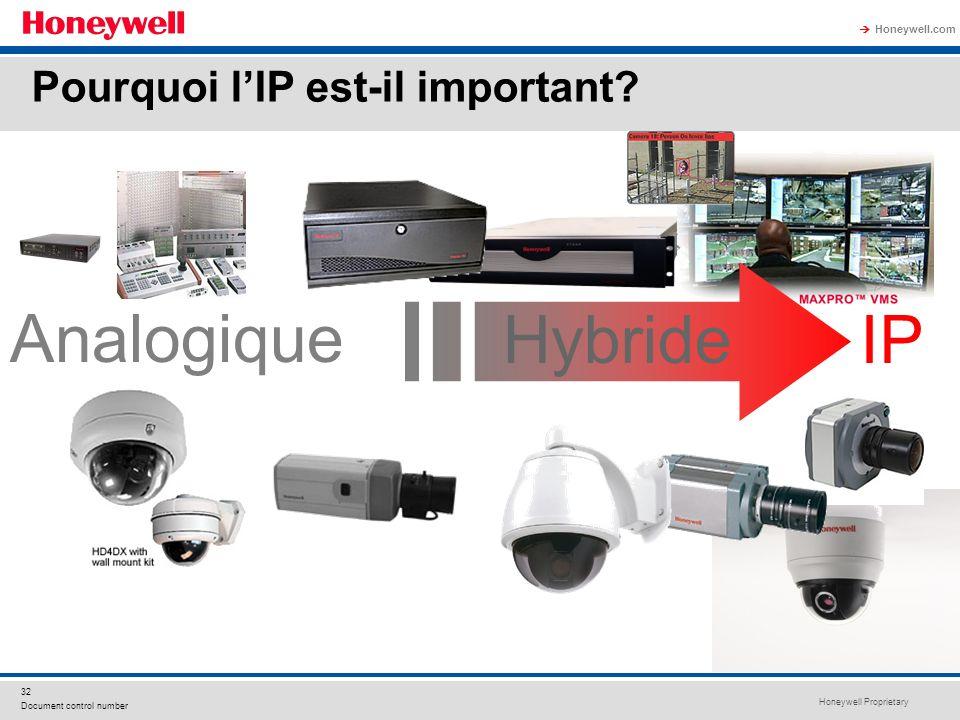 Analogique Hybride IP Pourquoi l'IP est-il important