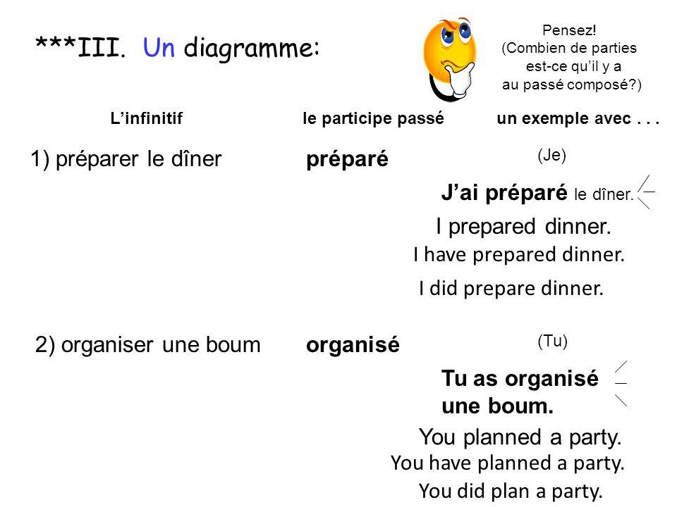 ***III. Un diagramme: 1) préparer le dîner préparé