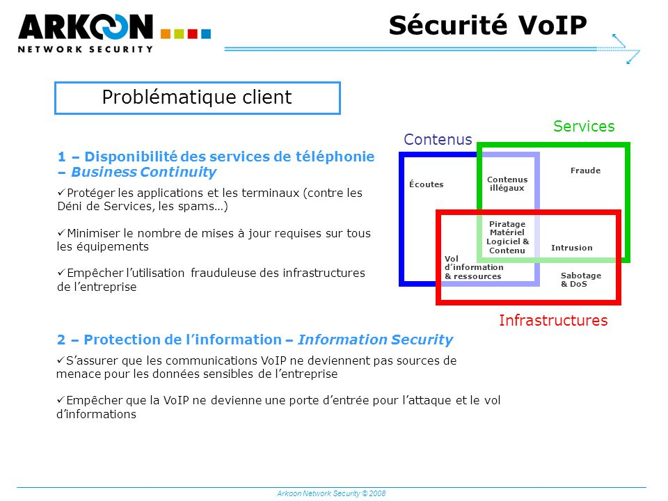Arkoon Network Security © 2008