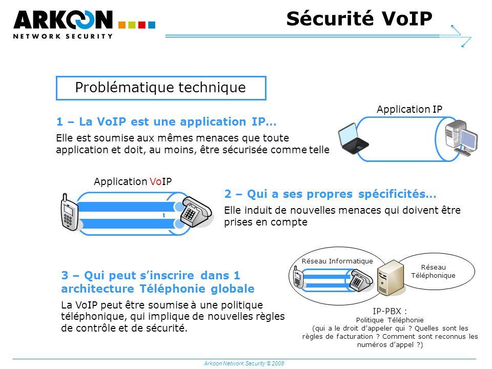 Sécurité VoIP Problématique technique