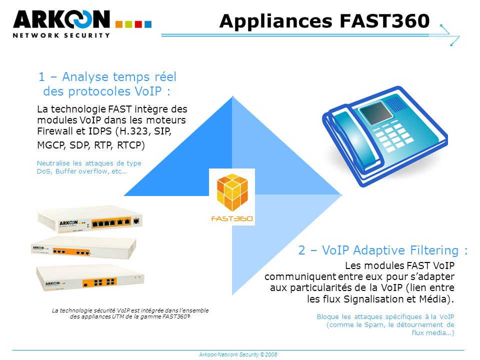 Appliances FAST360 1 – Analyse temps réel des protocoles VoIP :