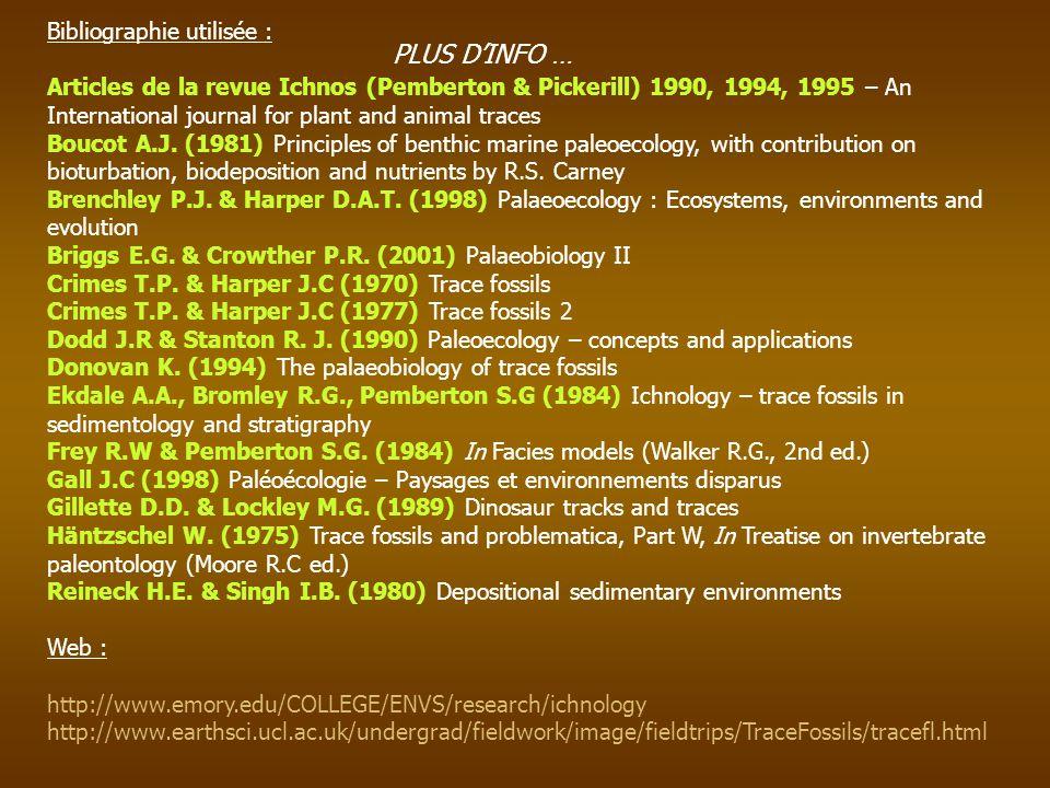 PLUS D'INFO … Bibliographie utilisée :