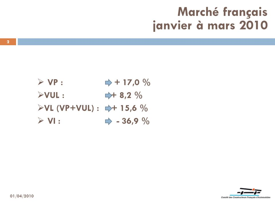 Marché français janvier à mars 2010