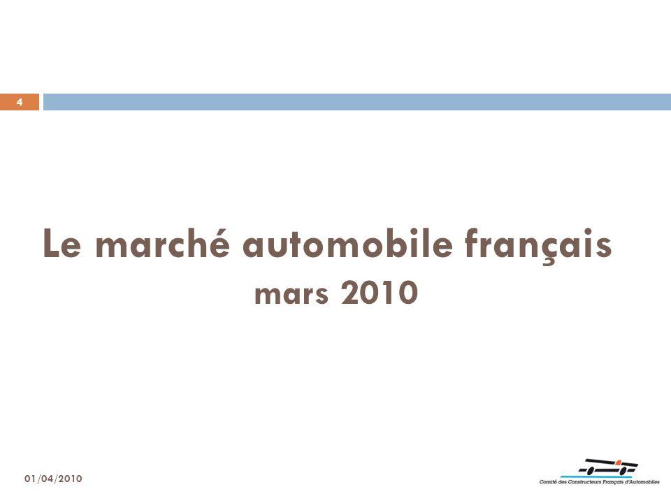 Le marché automobile français