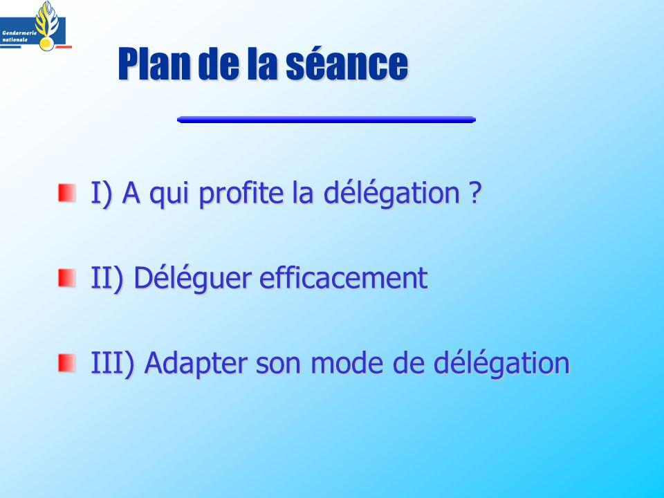 Plan de la séance I) A qui profite la délégation