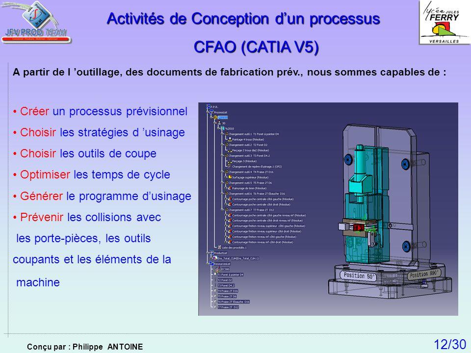Activités de Conception d'un processus CFAO (CATIA V5)