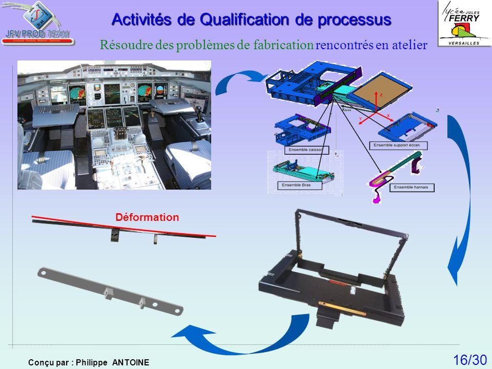 Activités de Qualification de processus
