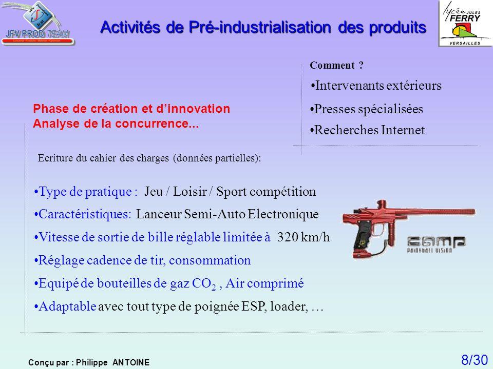 Phase de création et d'innovation Analyse de la concurrence...