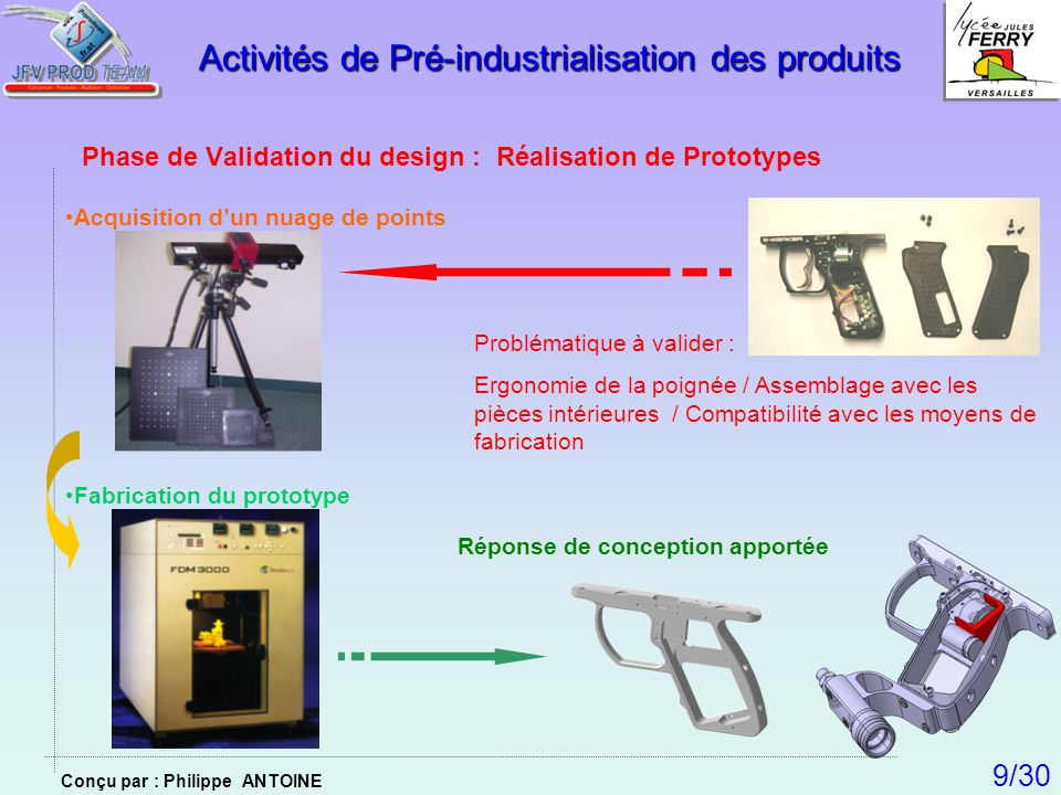 Phase de Validation du design : Réalisation de Prototypes