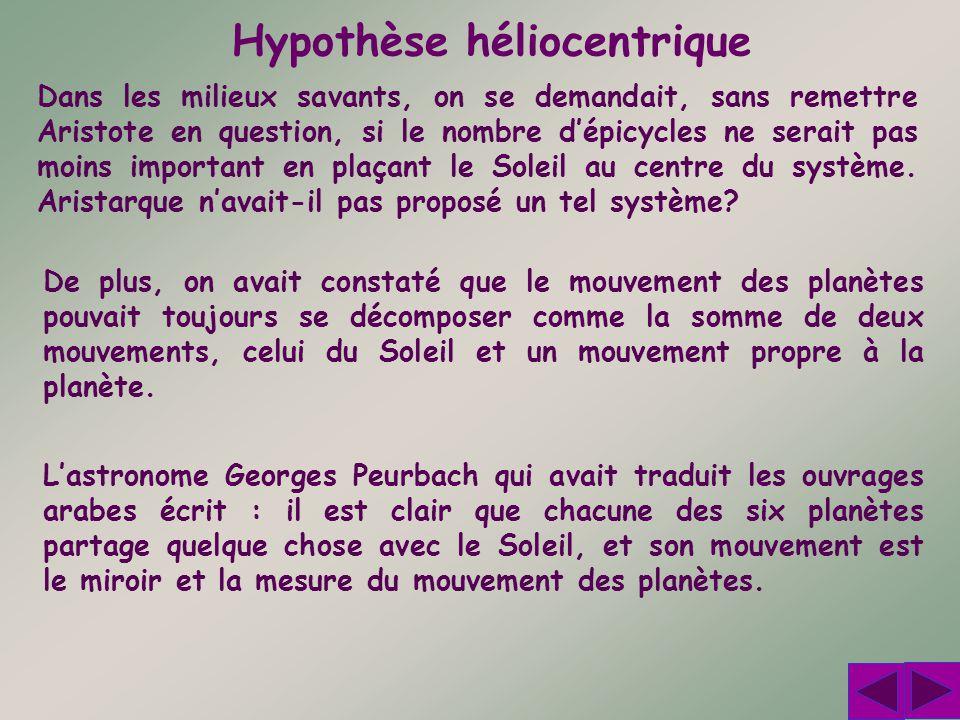 Hypothèse héliocentrique