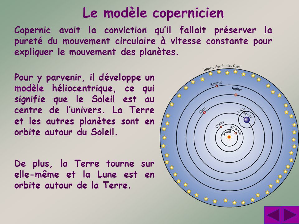 Le modèle copernicien