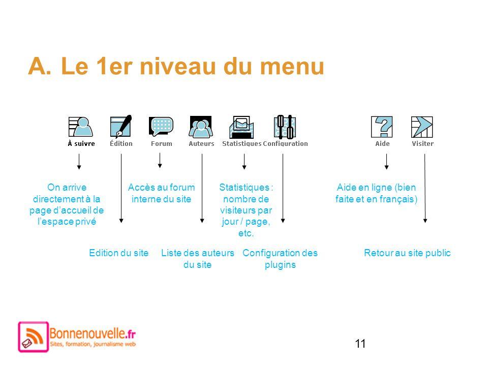 Le 1er niveau du menu On arrive directement à la page d'accueil de l'espace privé. Accès au forum interne du site.