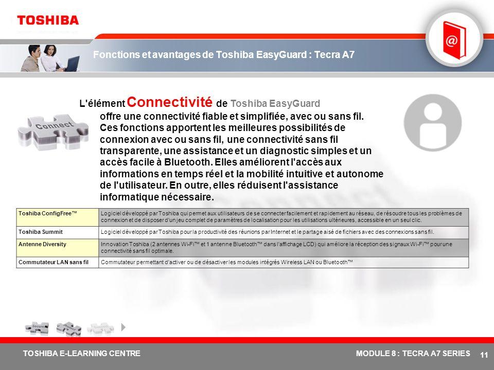 Fonctions et avantages de Toshiba EasyGuard : Tecra A7